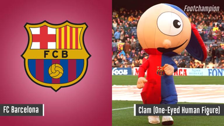 Maskot Barcelona - Clam