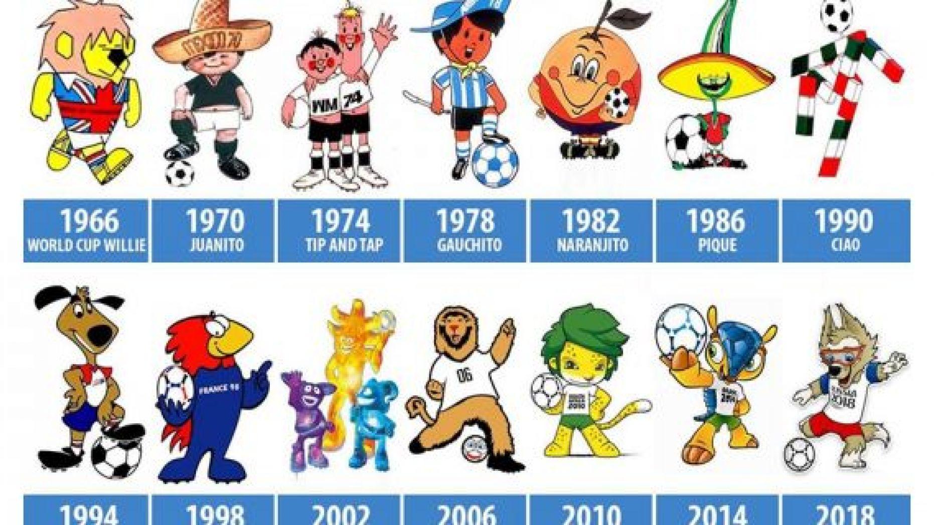 Ini Dia 5 Maskot Piala Dunia Paling Ikonik 14